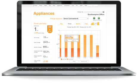 Appliances energy usage report