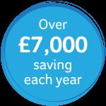 Over £7,000 savings each year