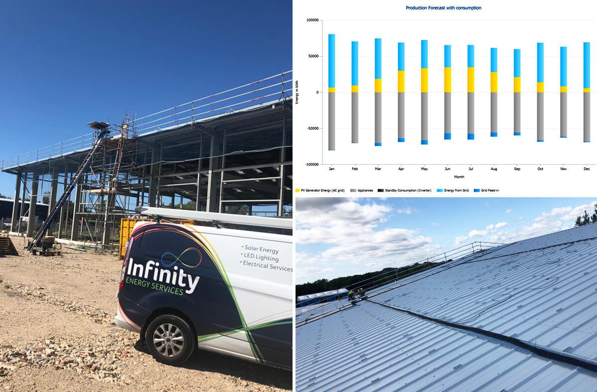 ahmarra left solar - Solar PV case study - Ahmarra