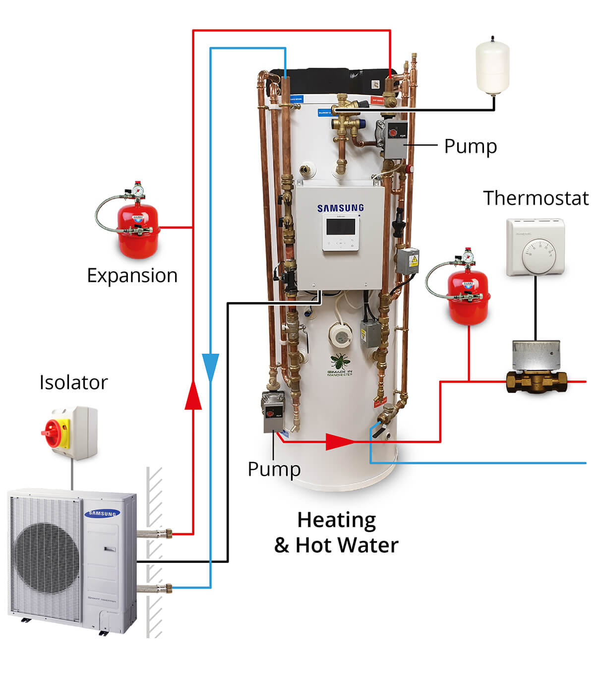 air source heat pump exploded view - Air Source Heat Pumps