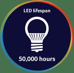 LED lifespan