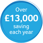 Over £13,000 savings each year