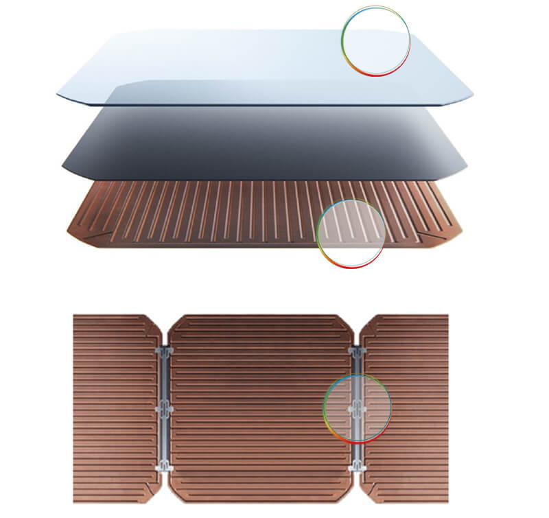 sunpower cell tech - SunPower Solar Panels
